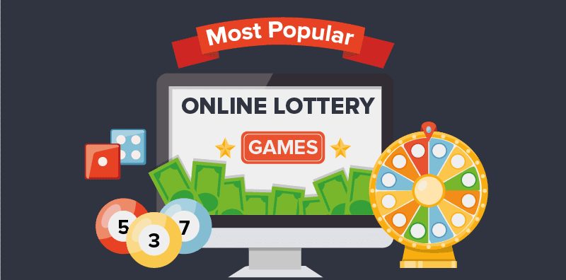 Most Popular online lottery games in India
