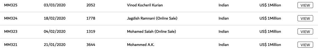 list of Indian dubai lottery winners